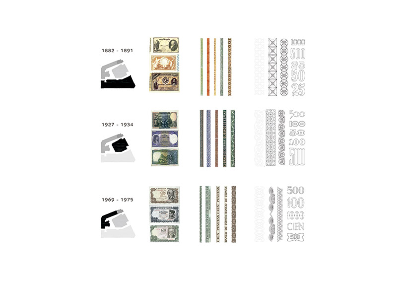 paper bills and graphic patterns related to the buildings' ages